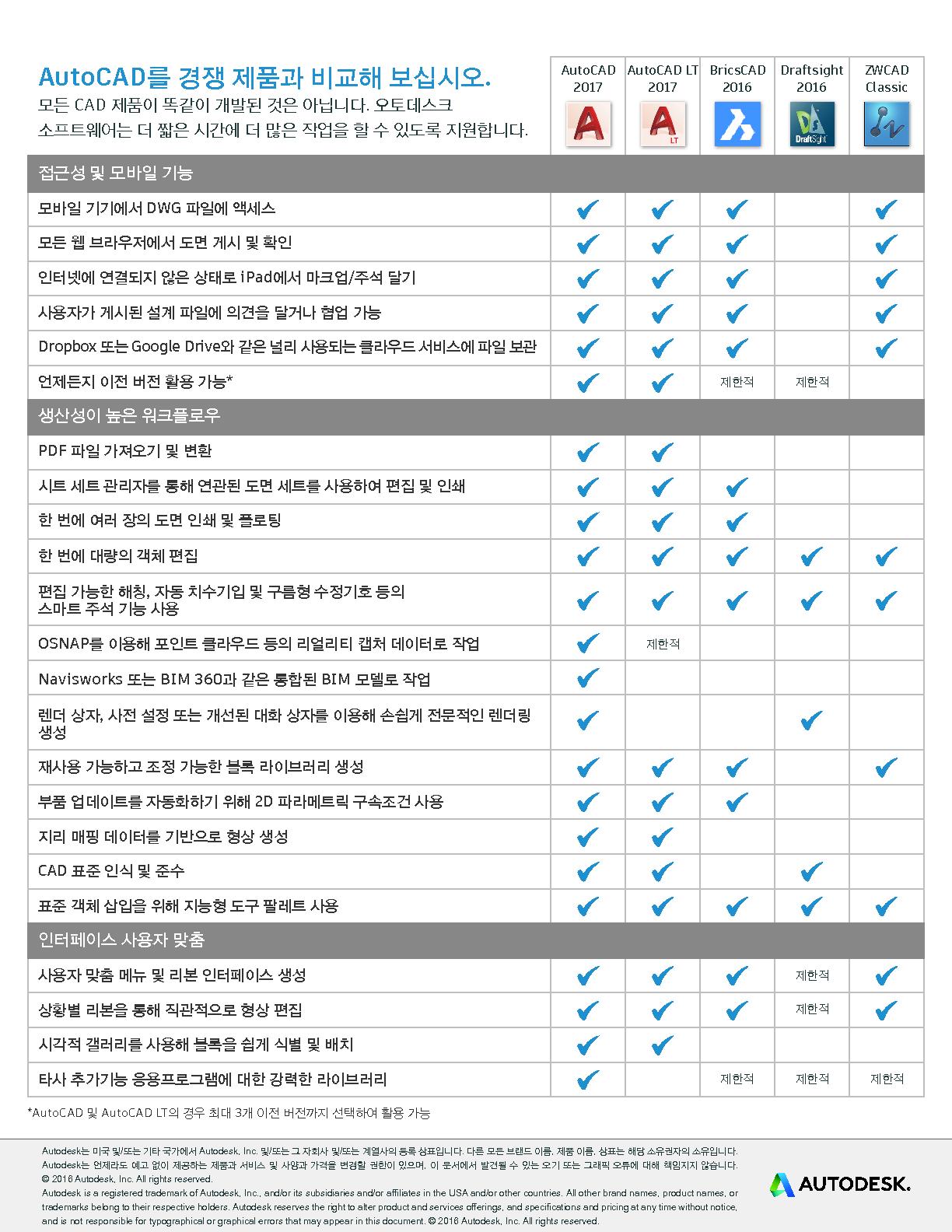 autocad-autocad-lt-2017-competitive-comparison-kr_3