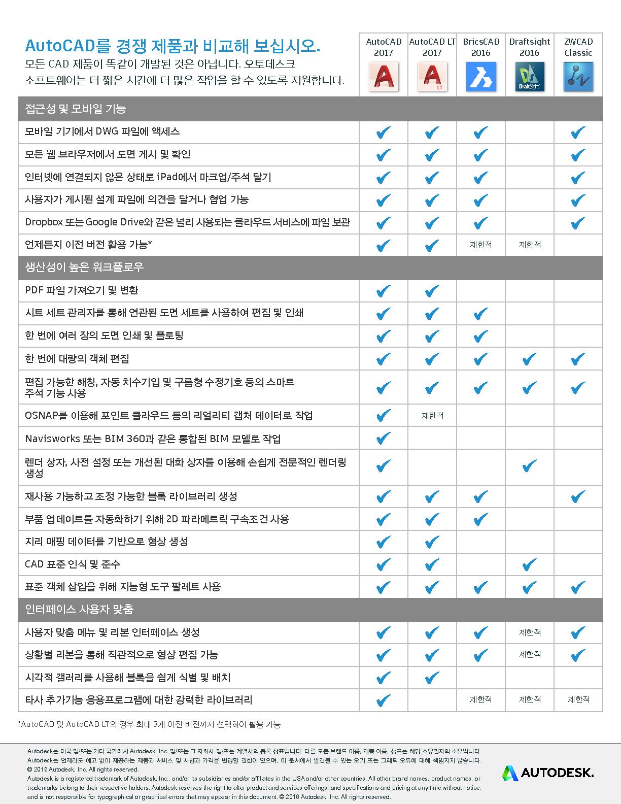 autocad-autocad-lt-2017-product-comparison-grid-kr_1